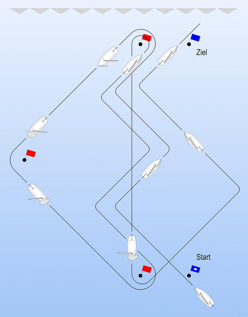 insign Cup-Regatta-Dreiecks-Kurs